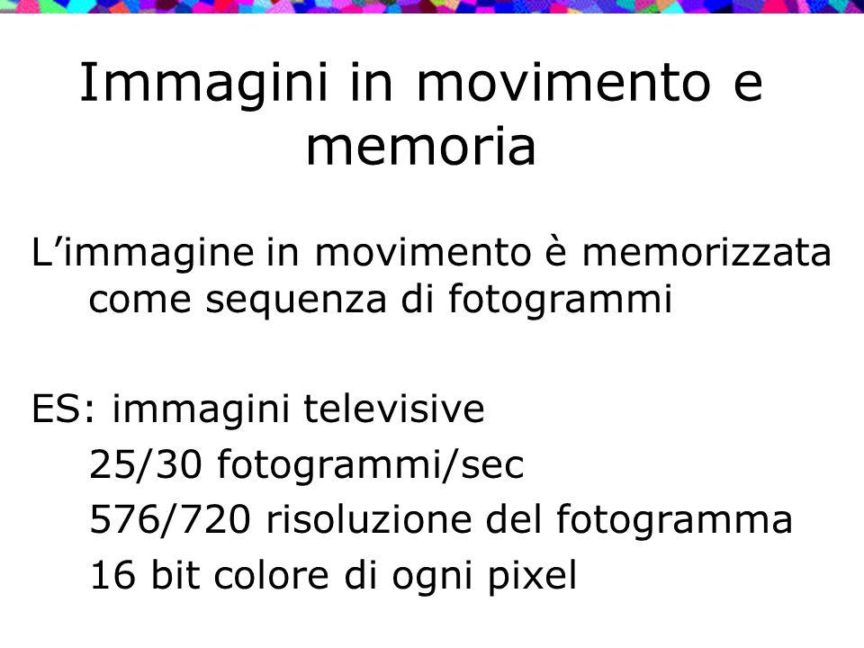 Immagini in movimento e memoria