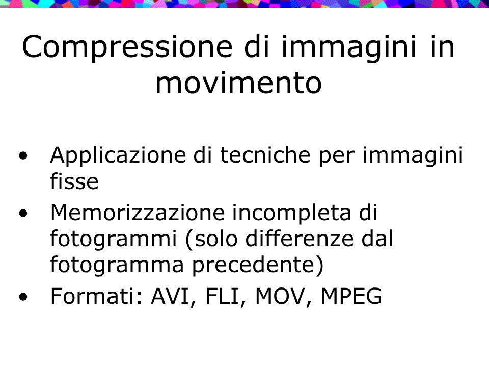 Compressione di immagini in movimento