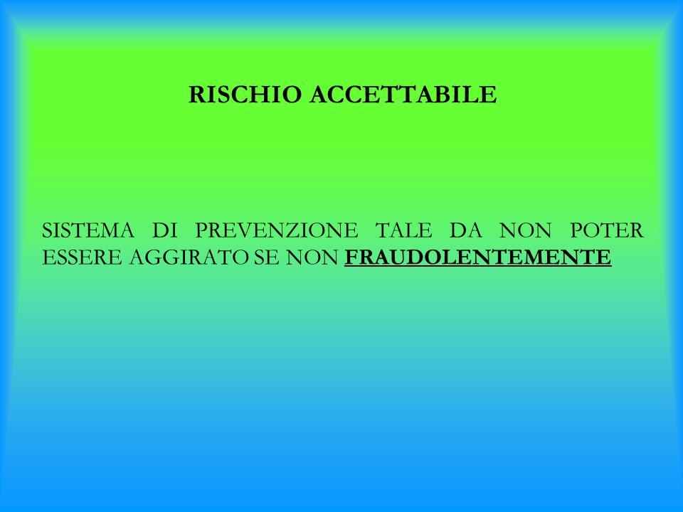 RISCHIO ACCETTABILE SISTEMA DI PREVENZIONE TALE DA NON POTER ESSERE AGGIRATO SE NON FRAUDOLENTEMENTE.