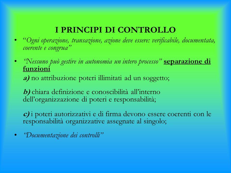 I PRINCIPI DI CONTROLLO
