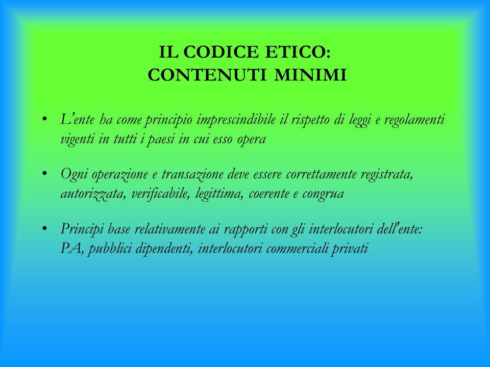 IL CODICE ETICO: CONTENUTI MINIMI