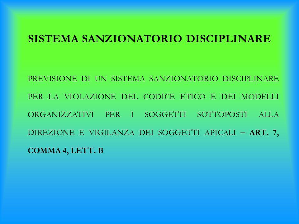 SISTEMA SANZIONATORIO DISCIPLINARE