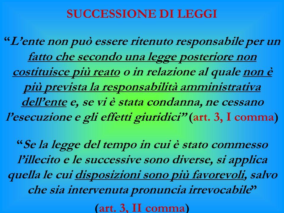 SUCCESSIONE DI LEGGI
