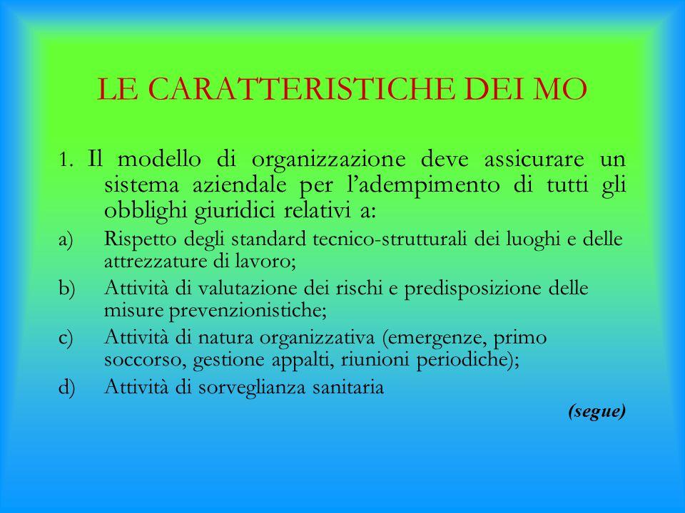 LE CARATTERISTICHE DEI MO