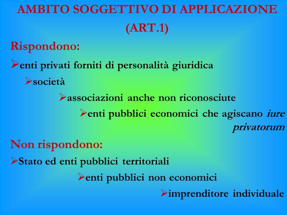AMBITO SOGGETTIVO DI APPLICAZIONE (ART.1)