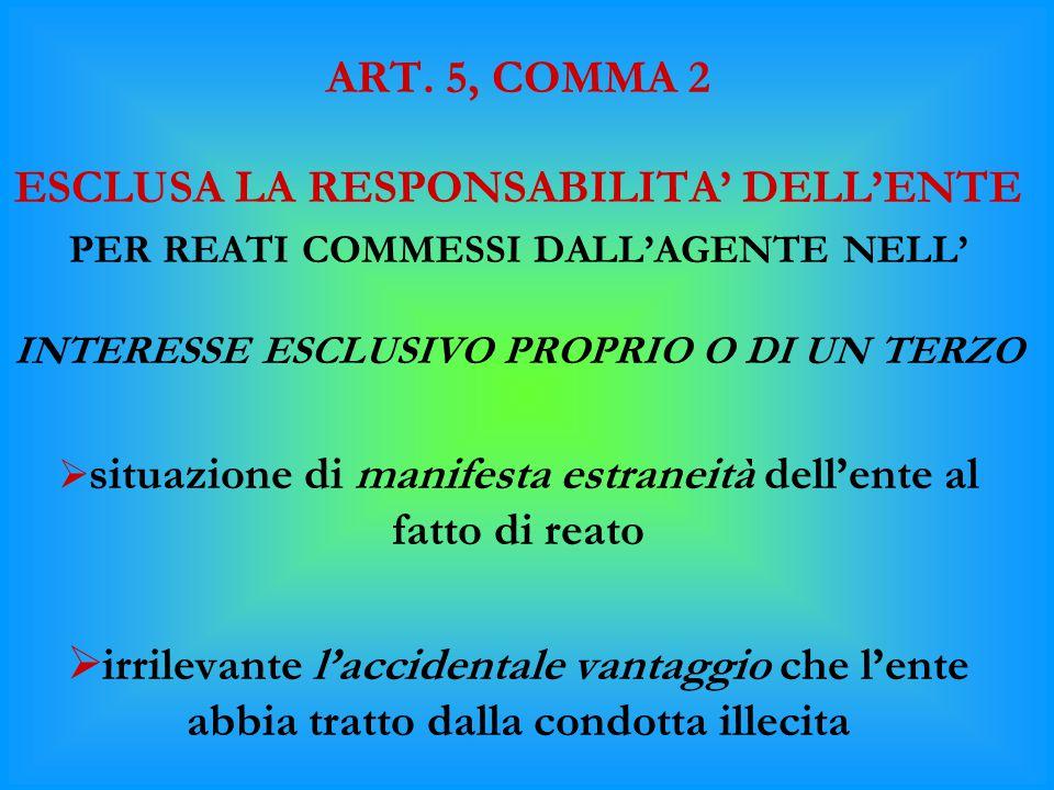 ESCLUSA LA RESPONSABILITA' DELL'ENTE