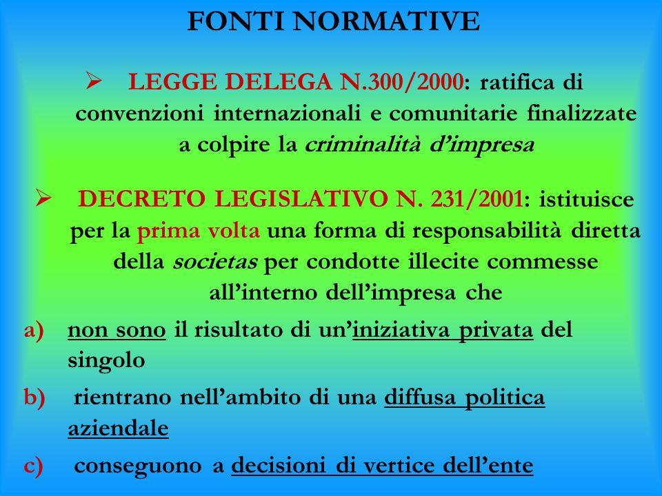 FONTI NORMATIVE LEGGE DELEGA N.300/2000: ratifica di convenzioni internazionali e comunitarie finalizzate a colpire la criminalità d'impresa.