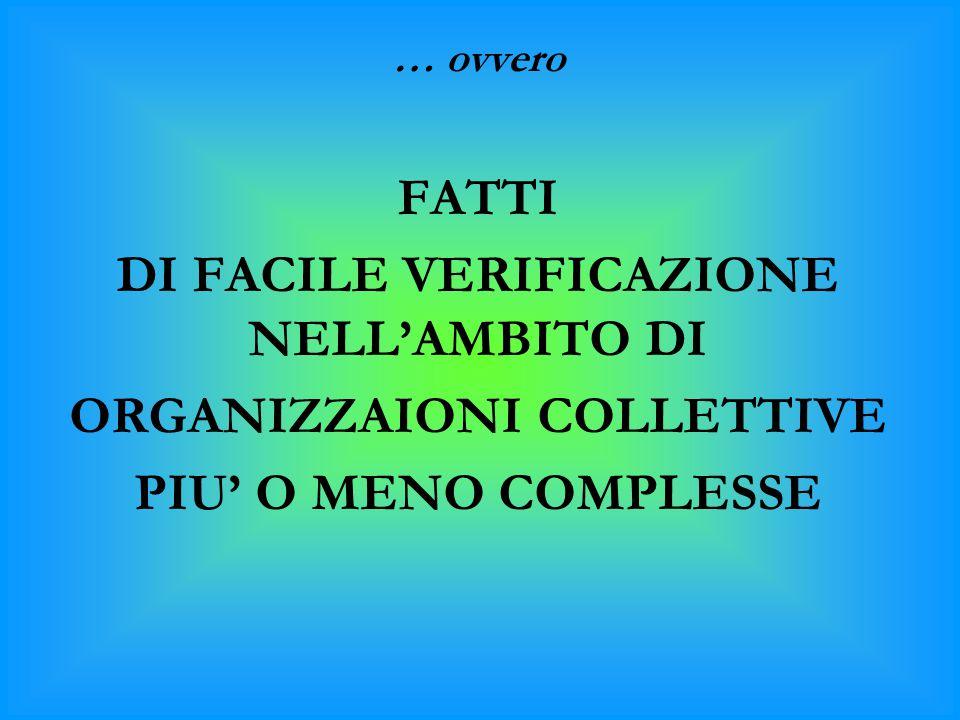 DI FACILE VERIFICAZIONE NELL'AMBITO DI ORGANIZZAIONI COLLETTIVE