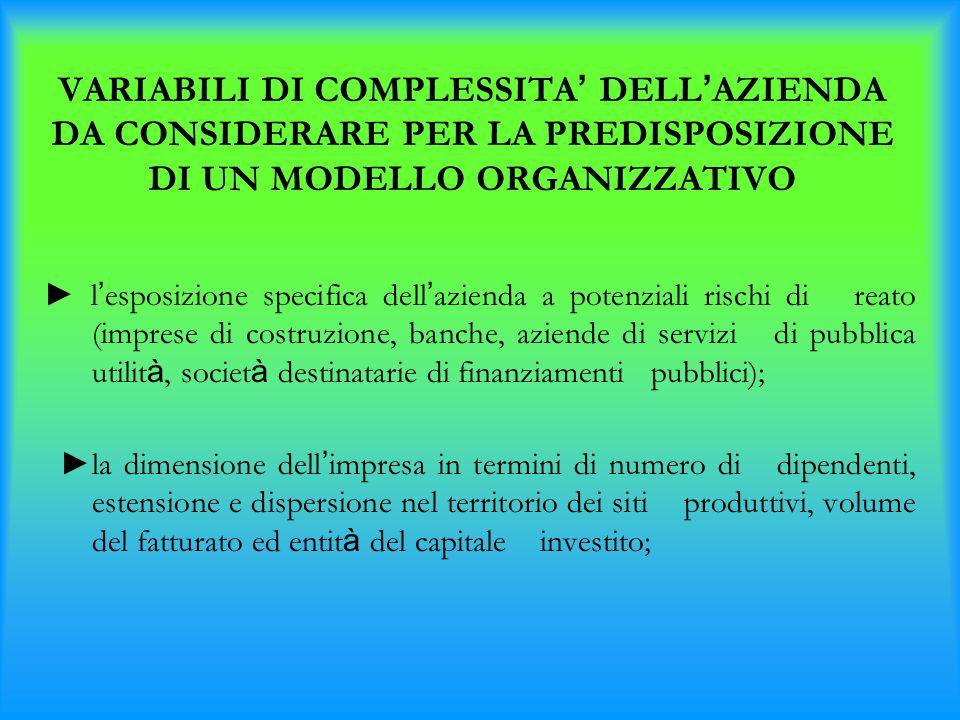 VARIABILI DI COMPLESSITA' DELL'AZIENDA DA CONSIDERARE PER LA PREDISPOSIZIONE DI UN MODELLO ORGANIZZATIVO