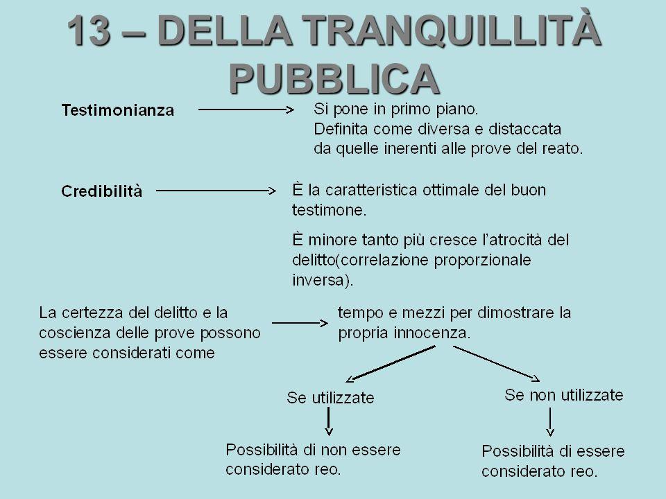 13 – DELLA TRANQUILLITÀ PUBBLICA