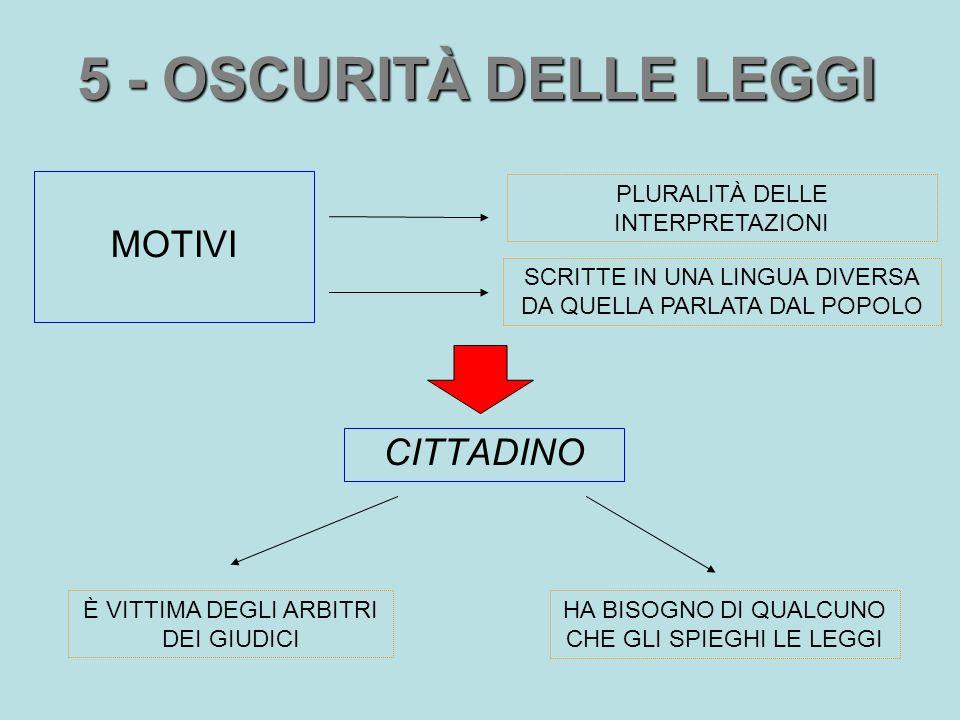 5 - OSCURITÀ DELLE LEGGI MOTIVI CITTADINO