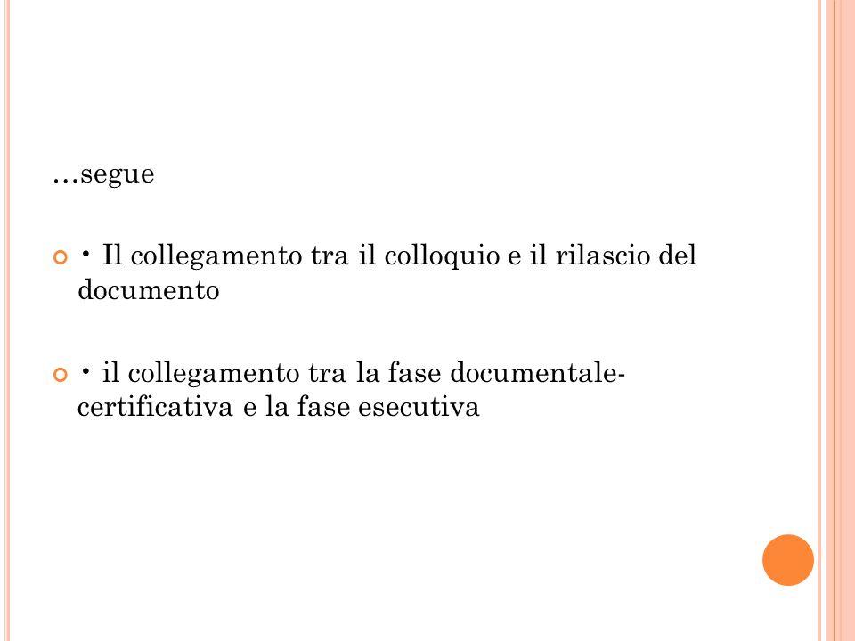 …segue • Il collegamento tra il colloquio e il rilascio del documento.
