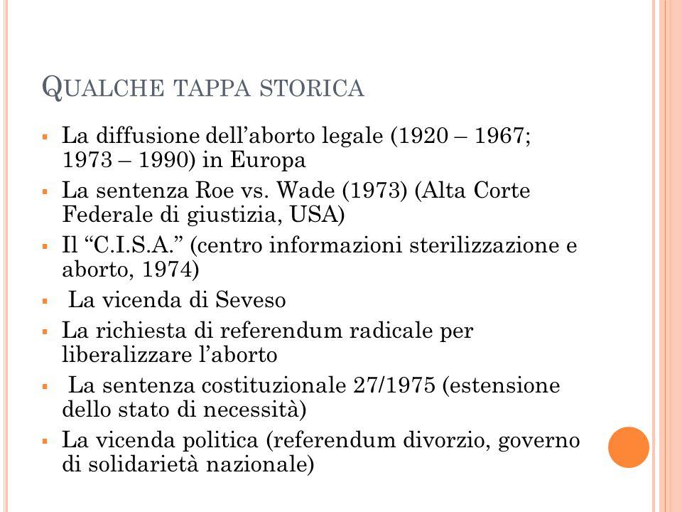 Qualche tappa storica La diffusione dell'aborto legale (1920 – 1967; 1973 – 1990) in Europa.