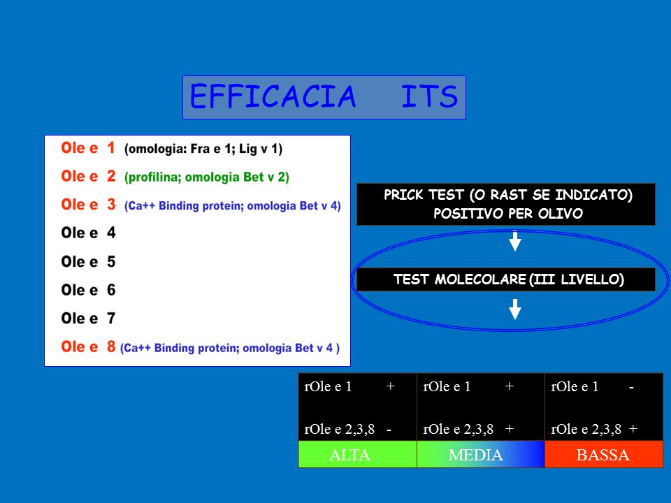 PRICK TEST (O RAST SE INDICATO) TEST MOLECOLARE (III LIVELLO)