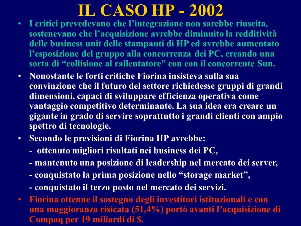 IL CASO HP - 2002