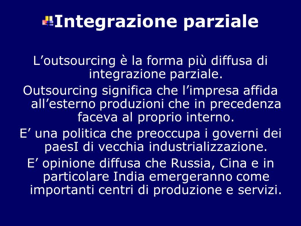 Integrazione parziale