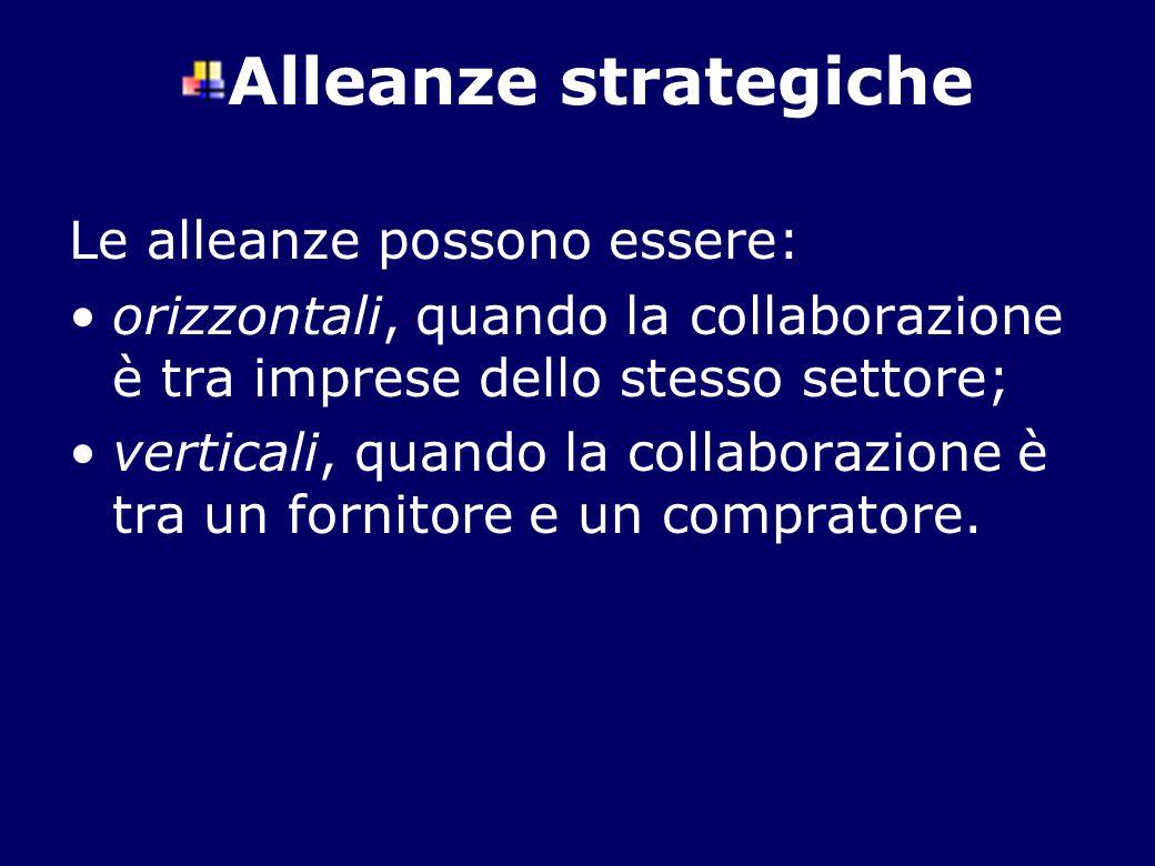 Alleanze strategiche Le alleanze possono essere: