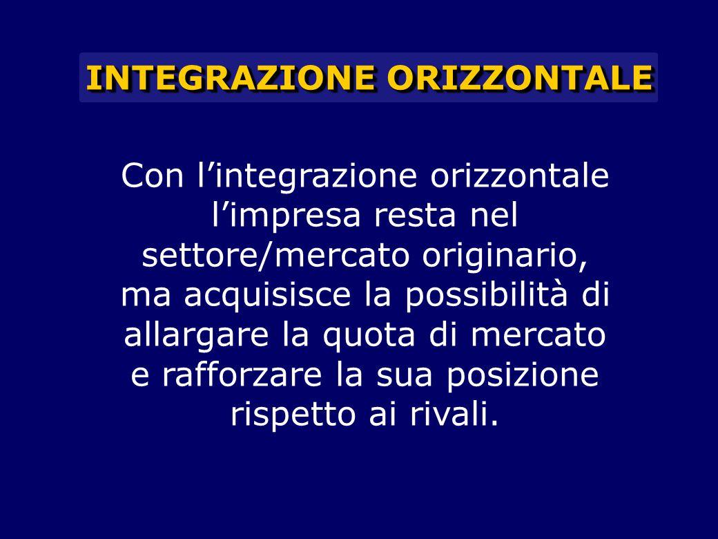 INTEGRAZIONE ORIZZONTALE