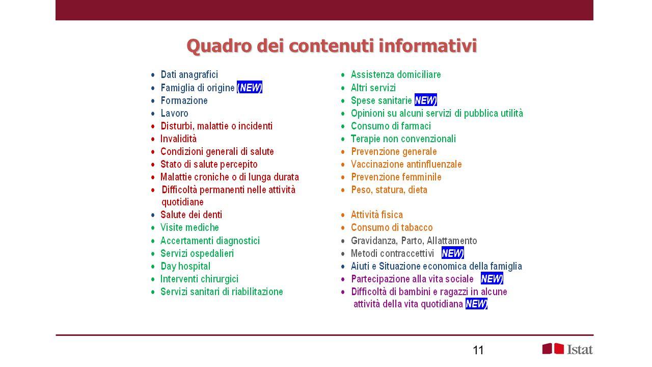Quadro dei contenuti informativi