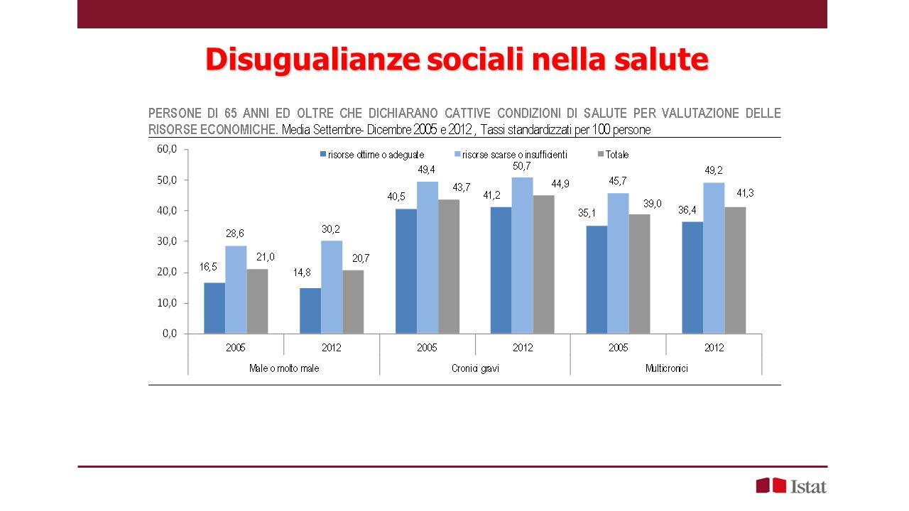 Disugualianze sociali nella salute