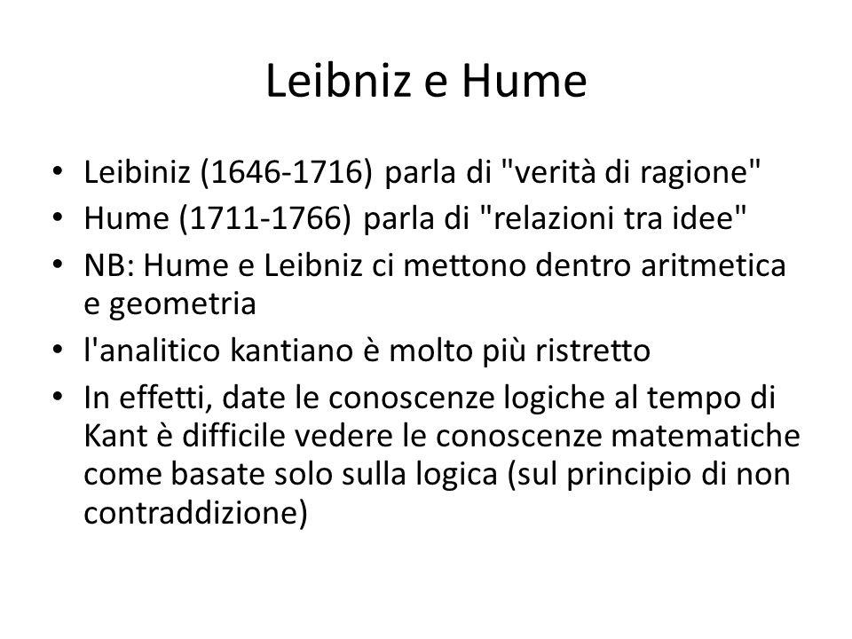 Leibniz e Hume Leibiniz (1646-1716) parla di verità di ragione