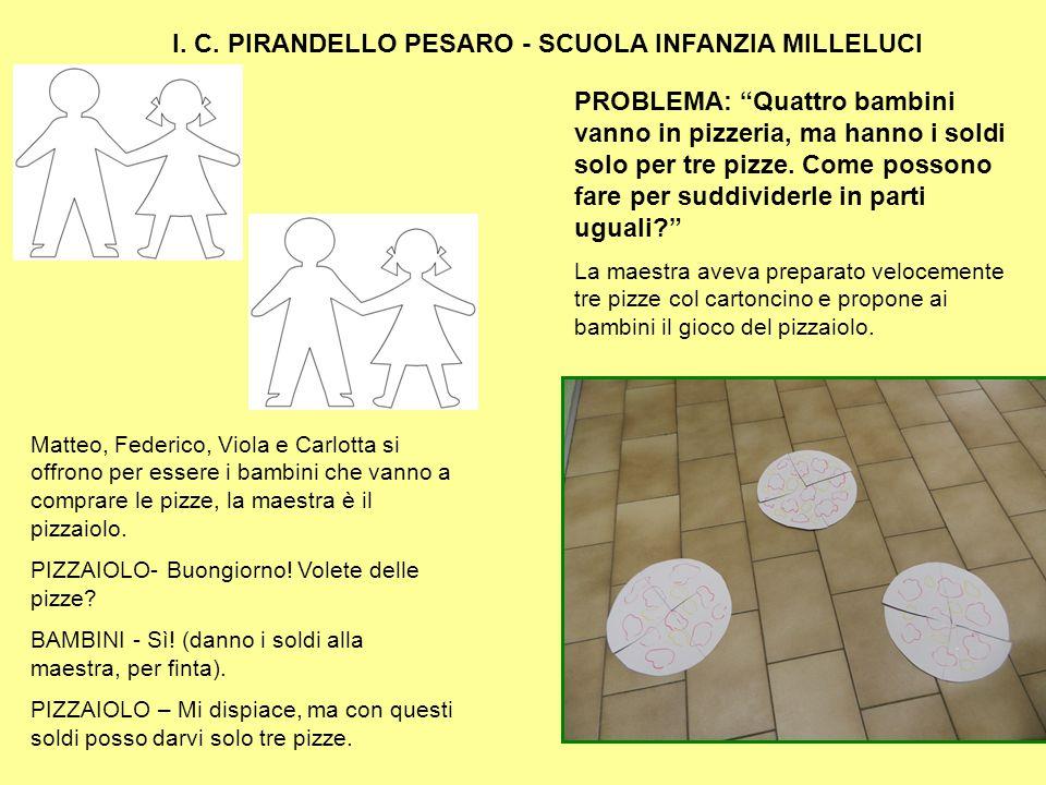 I. C. PIRANDELLO PESARO - SCUOLA INFANZIA MILLELUCI
