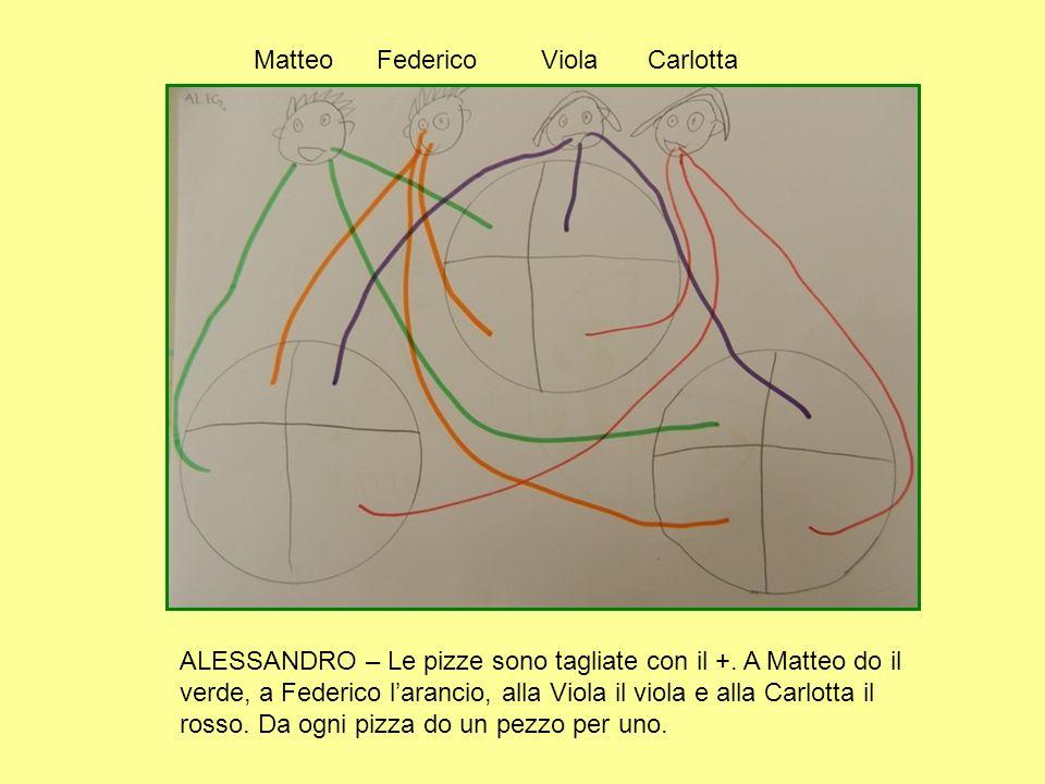 Matteo Federico. Viola. Carlotta.