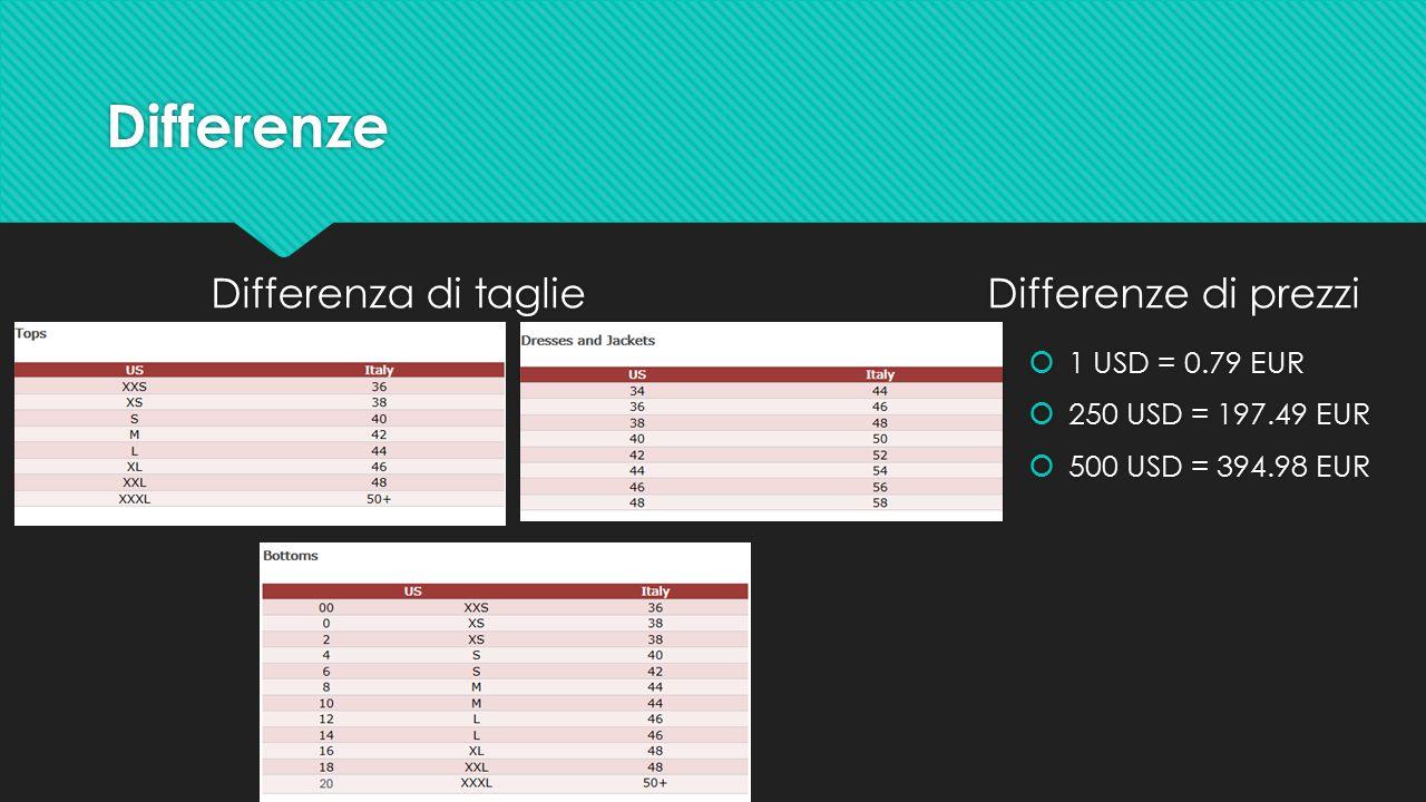 Differenze Differenza di taglie Differenze di prezzi 1 USD = 0.79 EUR