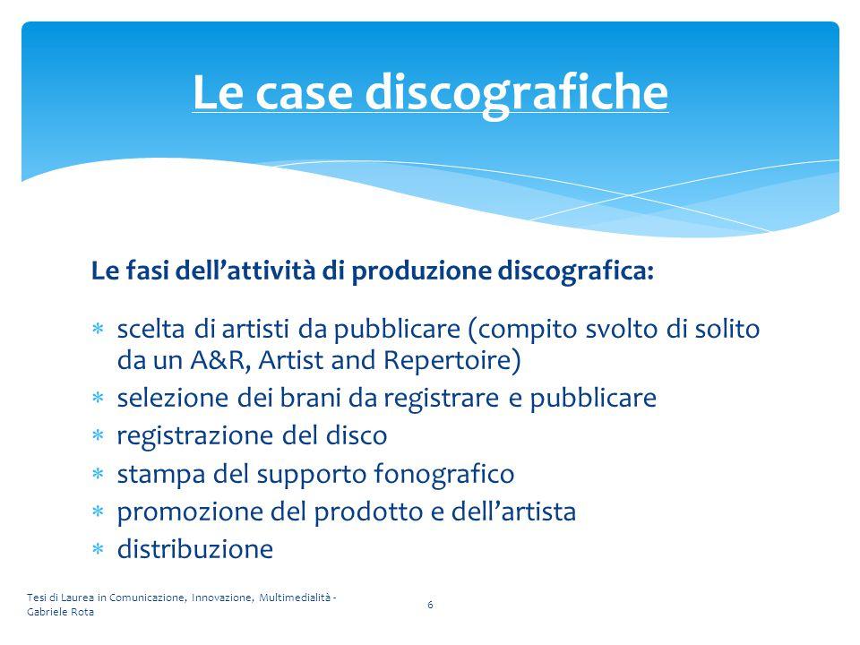 Le case discografiche Le fasi dell'attività di produzione discografica: