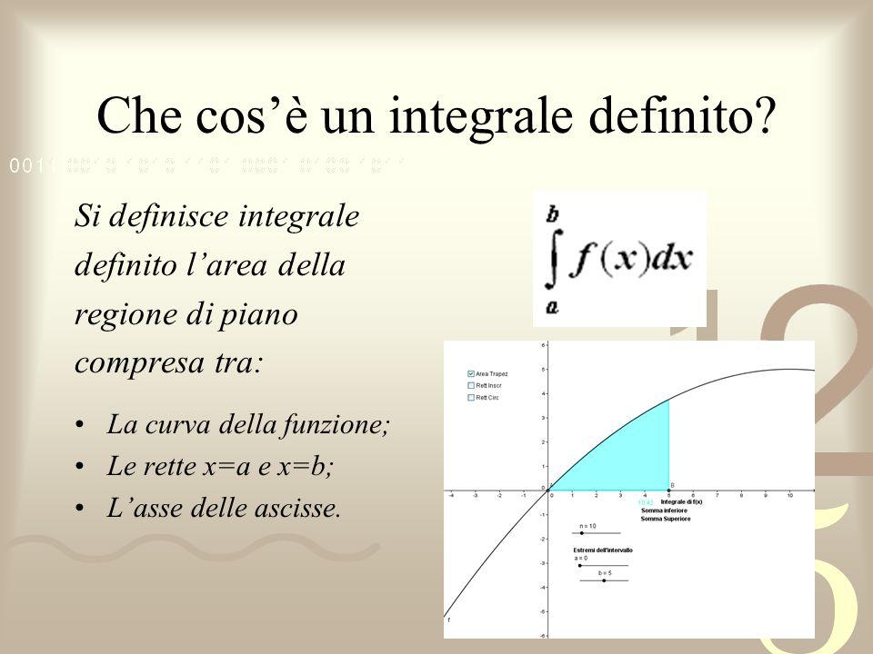 Che cos'è un integrale definito