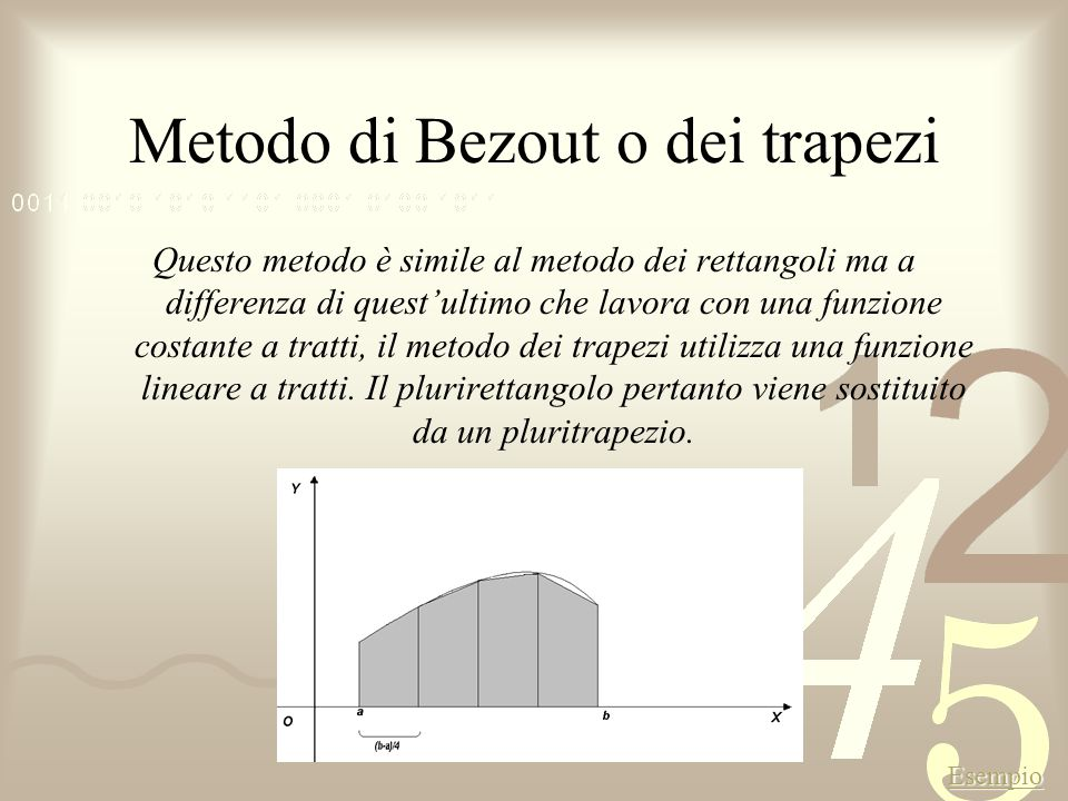 Metodo di Bezout o dei trapezi
