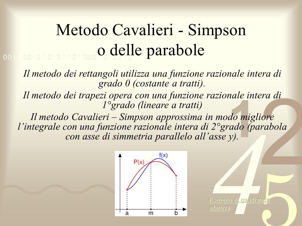 Metodo Cavalieri - Simpson o delle parabole