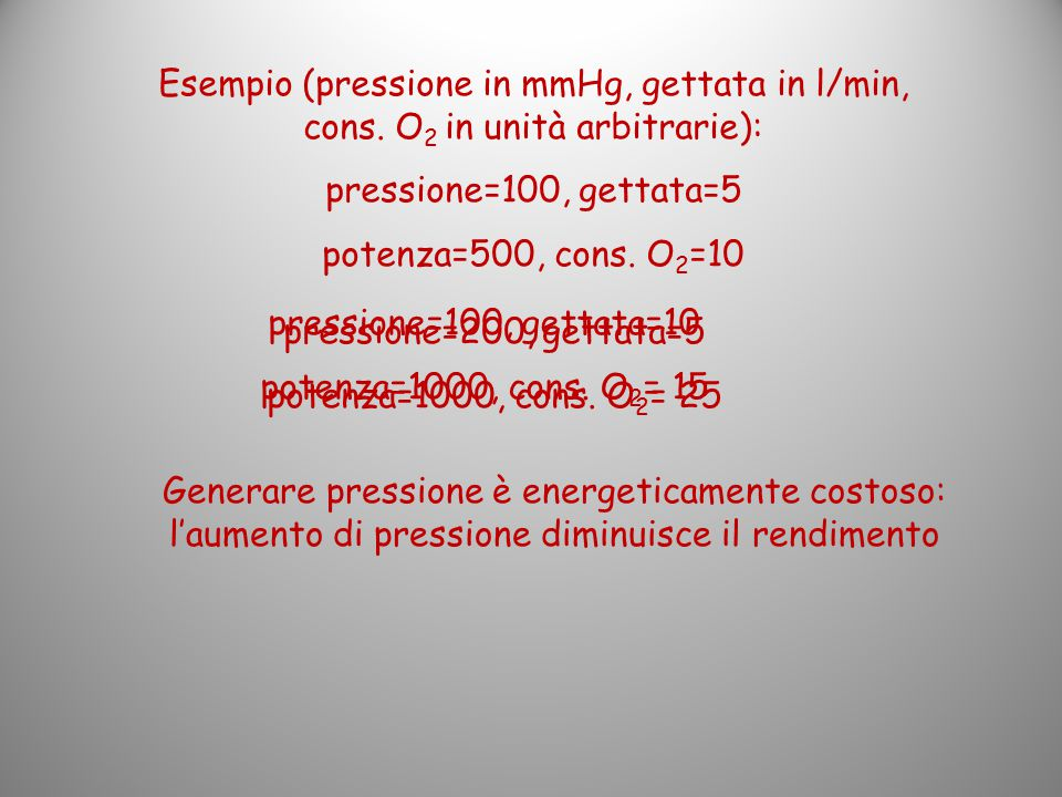 Esempio (pressione in mmHg, gettata in l/min, cons
