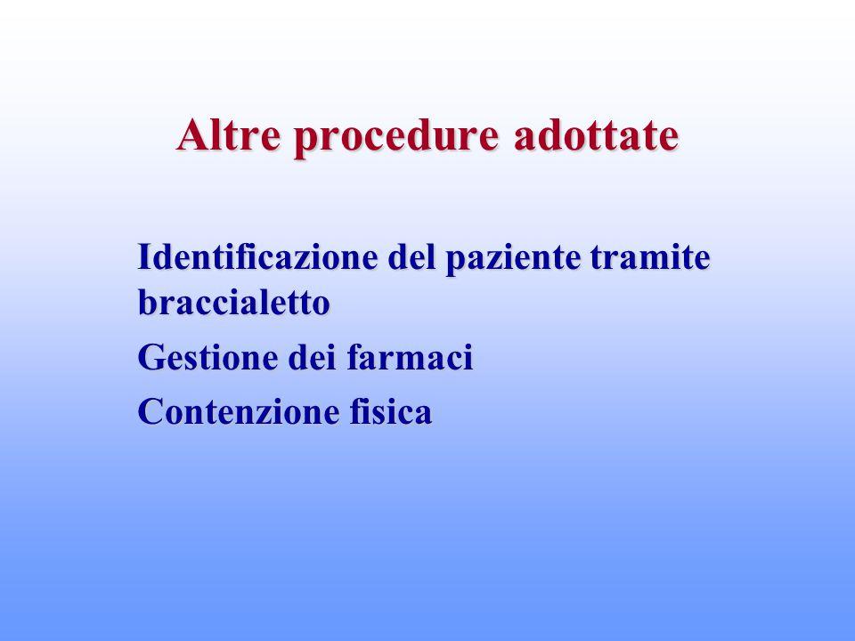 Altre procedure adottate