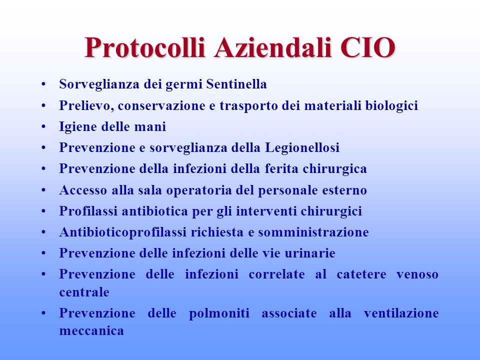 Protocolli Aziendali CIO