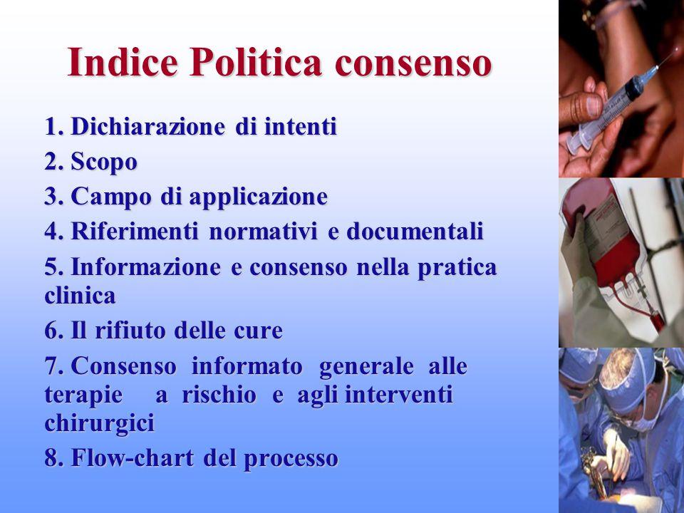 Indice Politica consenso