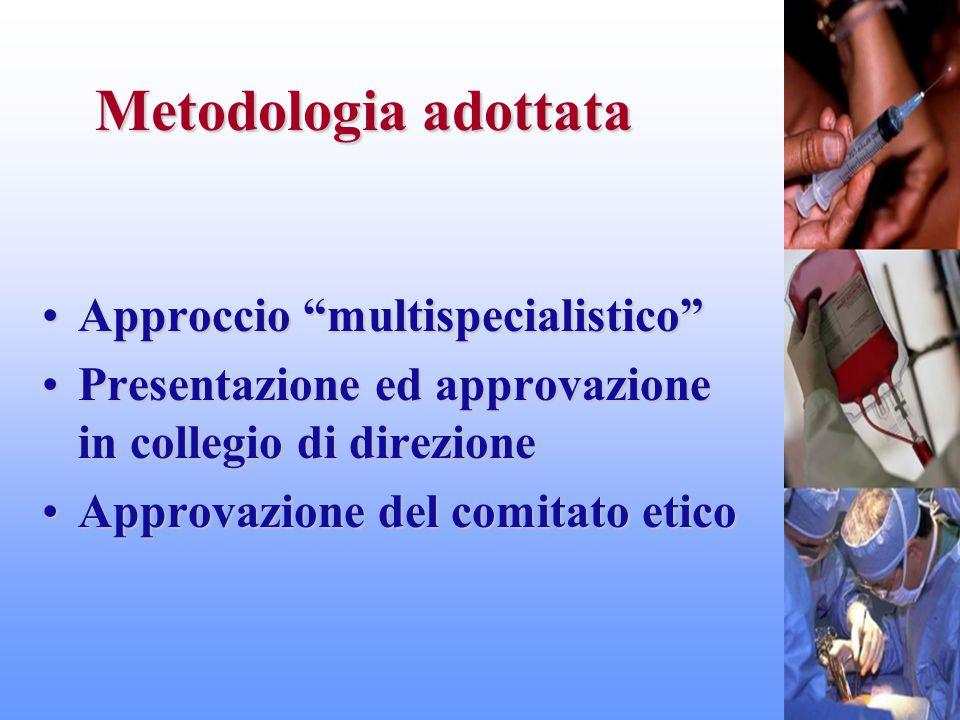 Metodologia adottata Approccio multispecialistico