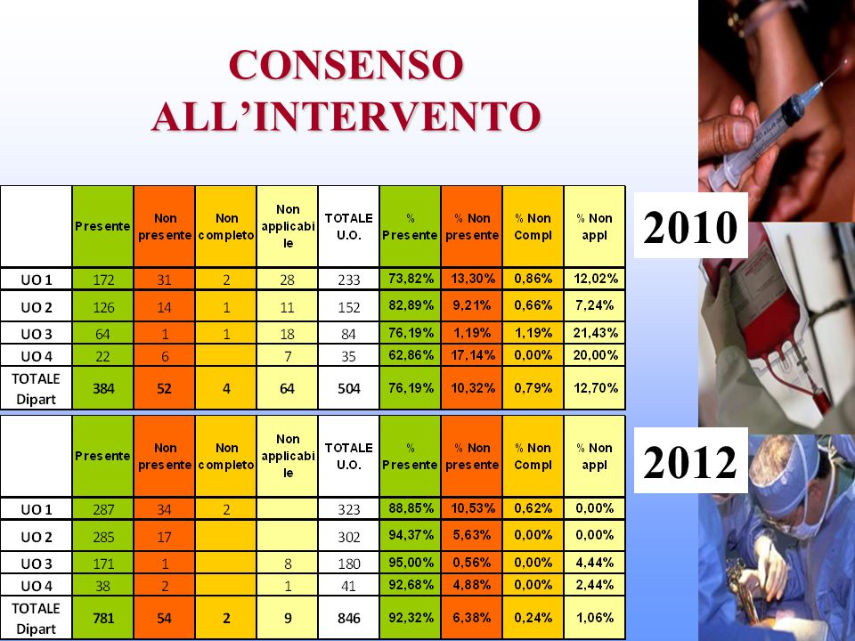 CONSENSO ALL'INTERVENTO