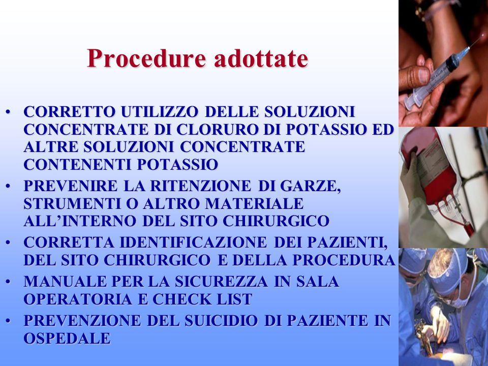 Procedure adottate CORRETTO UTILIZZO DELLE SOLUZIONI CONCENTRATE DI CLORURO DI POTASSIO ED ALTRE SOLUZIONI CONCENTRATE CONTENENTI POTASSIO.