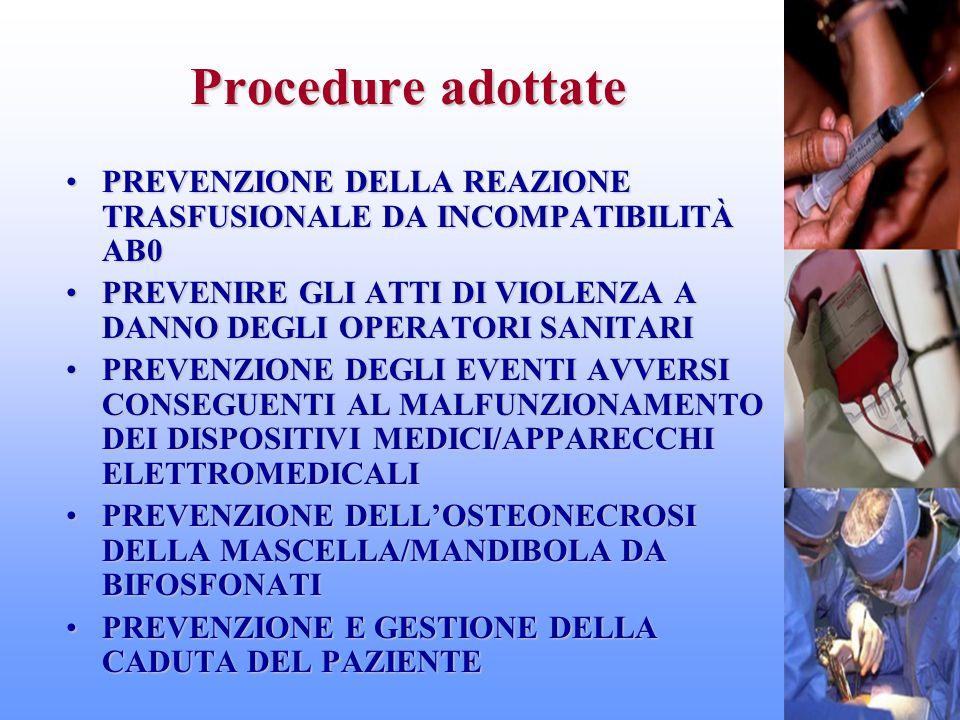 Procedure adottate PREVENZIONE DELLA REAZIONE TRASFUSIONALE DA INCOMPATIBILITÀ AB0. PREVENIRE GLI ATTI DI VIOLENZA A DANNO DEGLI OPERATORI SANITARI.