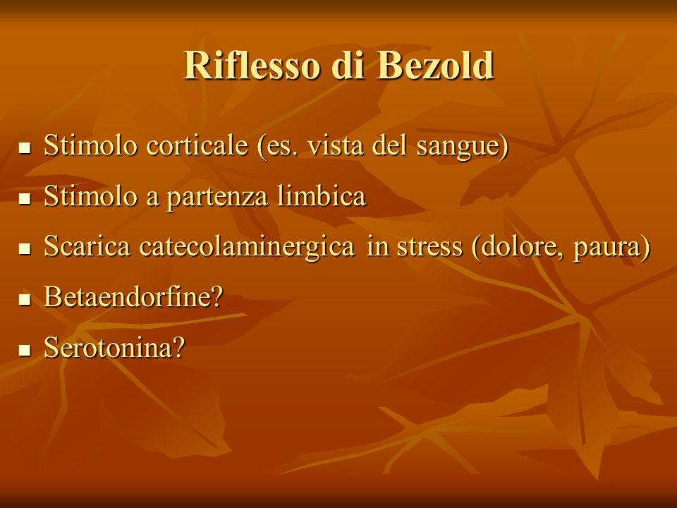Riflesso di Bezold Stimolo corticale (es. vista del sangue)