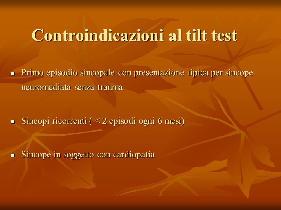 Controindicazioni al tilt test