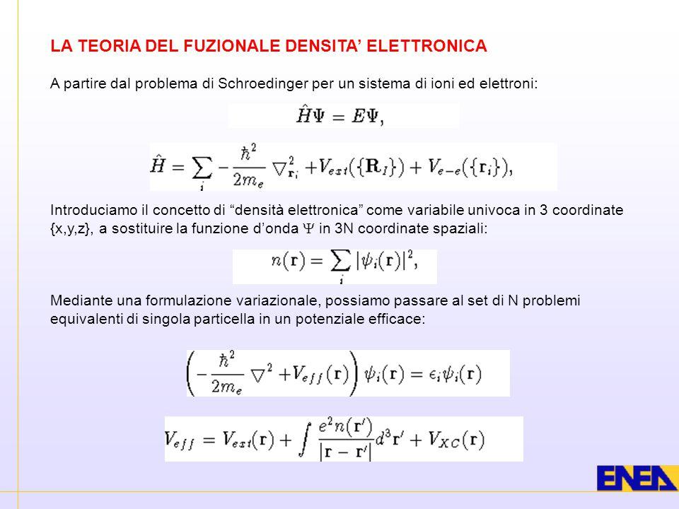 LA TEORIA DEL FUZIONALE DENSITA' ELETTRONICA