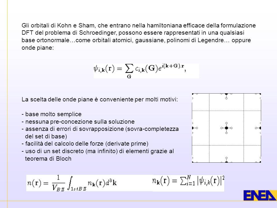 Gli orbitali di Kohn e Sham, che entrano nella hamiltoniana efficace della formulazione DFT del problema di Schroedinger, possono essere rappresentati in una qualsiasi base ortonormale…come orbitali atomici, gaussiane, polinomi di Legendre… oppure onde piane: