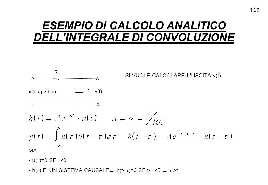 ESEMPIO DI CALCOLO ANALITICO DELL'INTEGRALE DI CONVOLUZIONE