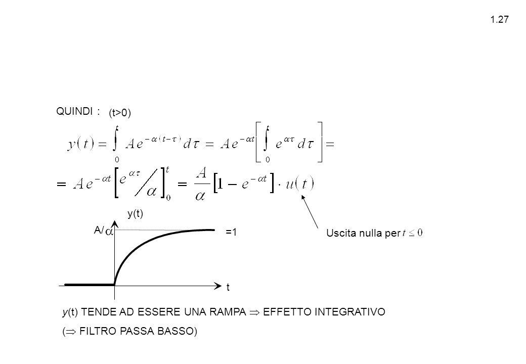 a QUINDI : (t>0) y(t) A/ =1 Uscita nulla per t