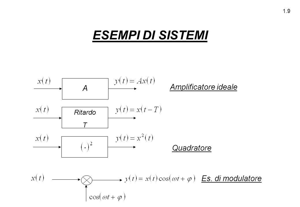 ESEMPI DI SISTEMI Amplificatore ideale A Quadratore Es. di modulatore