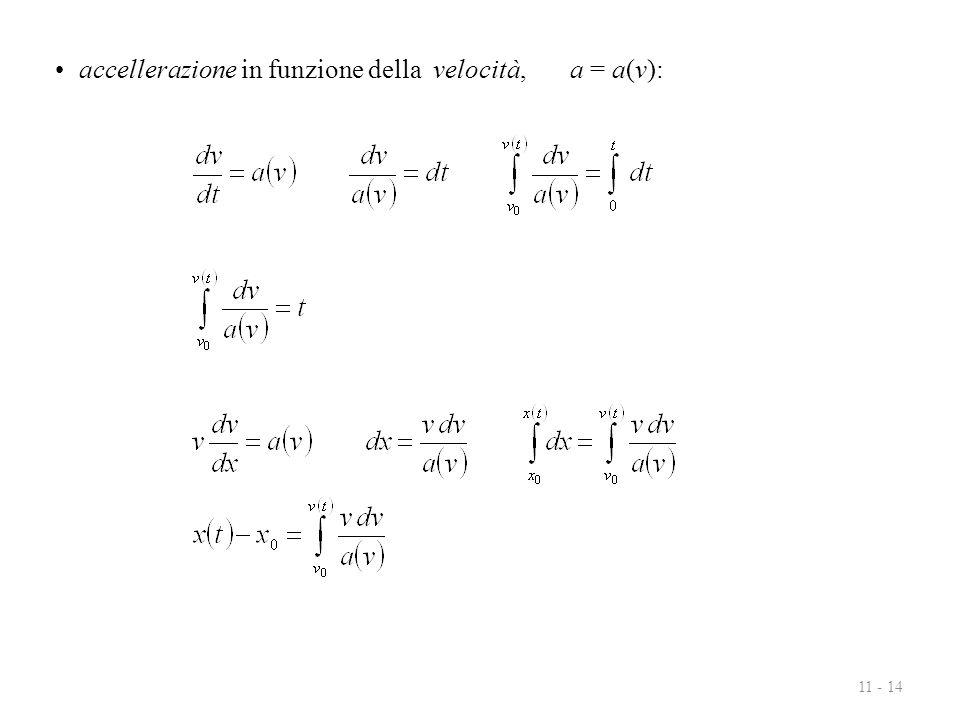 accellerazione in funzione della velocità, a = a(v):