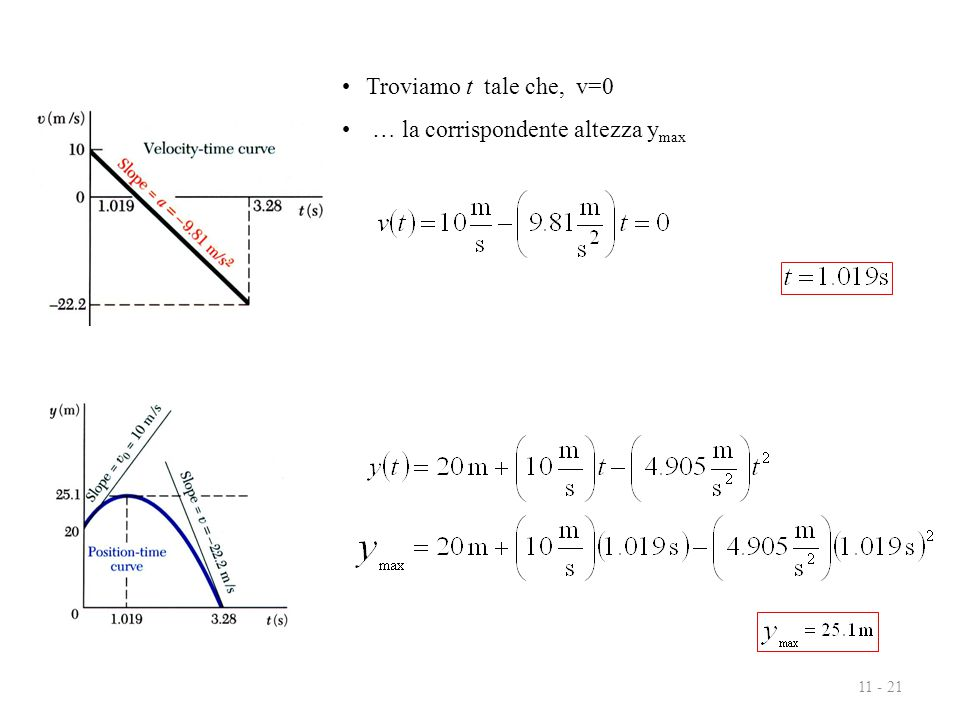 Troviamo t tale che, v=0 … la corrispondente altezza ymax