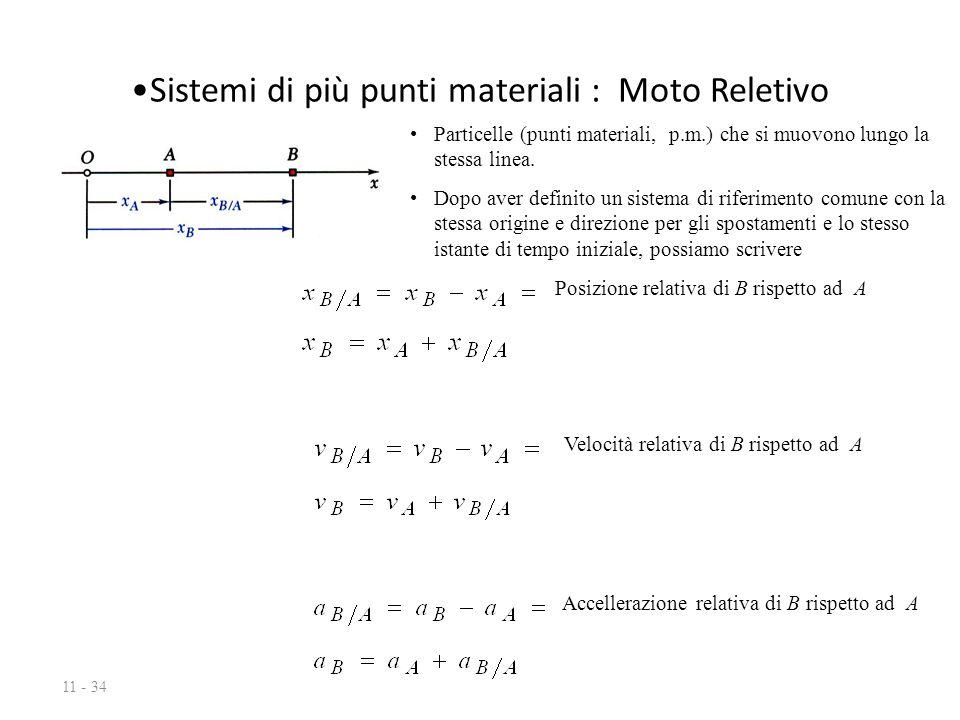Sistemi di più punti materiali : Moto Reletivo